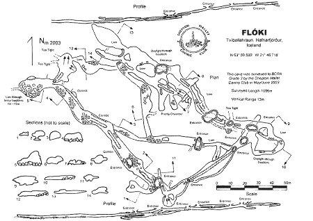 Carte, profils et coupes du tunnel de lave de Floki montrant sa complexité