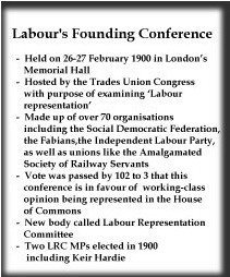 Labour founding Conference