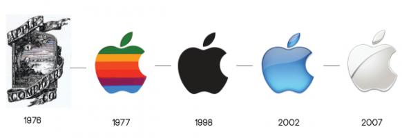 evolution apple logo
