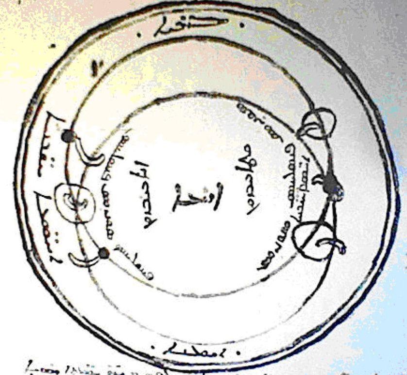 traité d'astronomie en syriaque